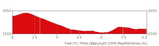 view_route_elevation